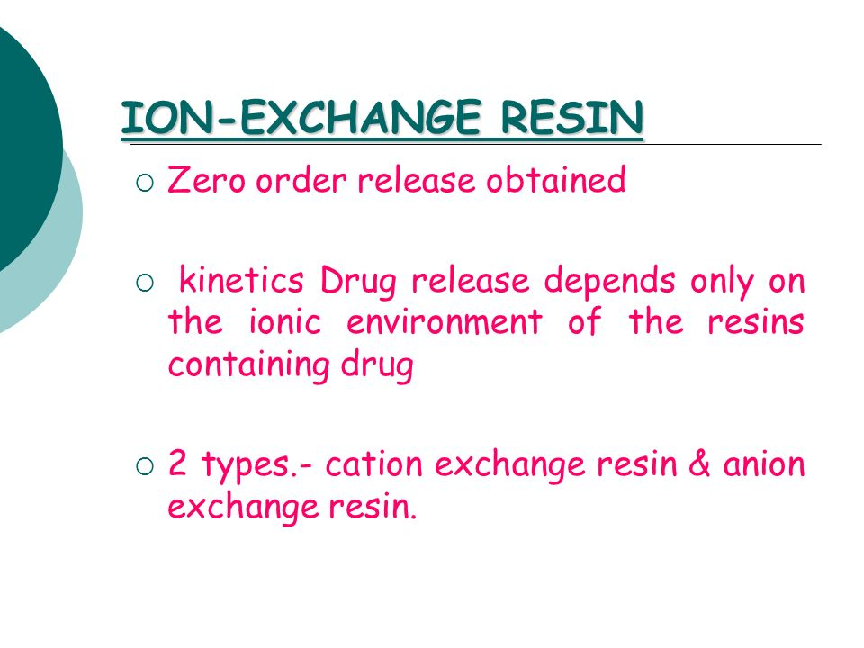 ION-EXCHANGE RESIN Zero order release obtained