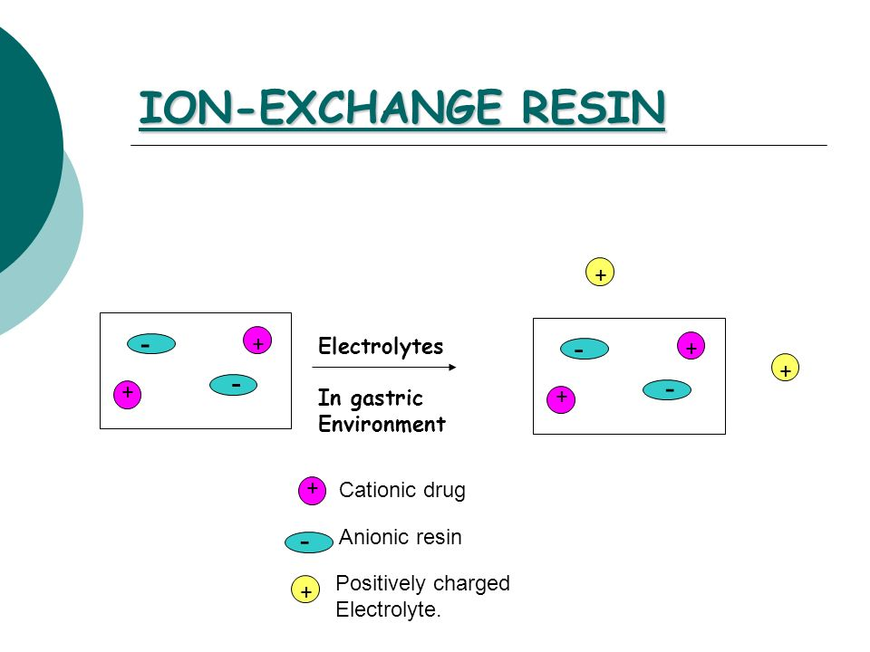 ION-EXCHANGE RESIN - - - - - + + Electrolytes + In gastric +
