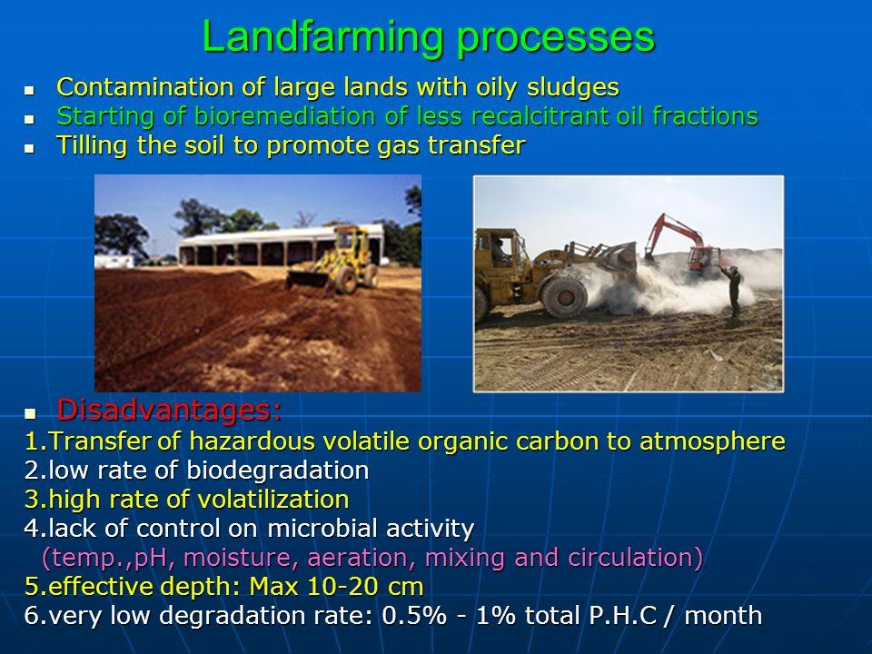 Landfarming processes