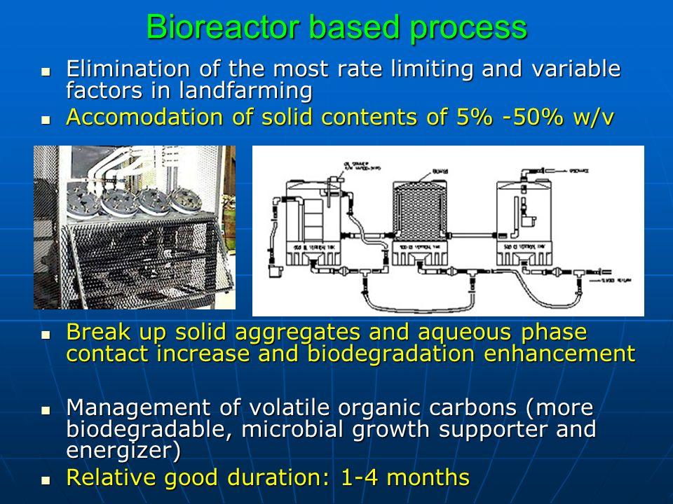 Bioreactor based process