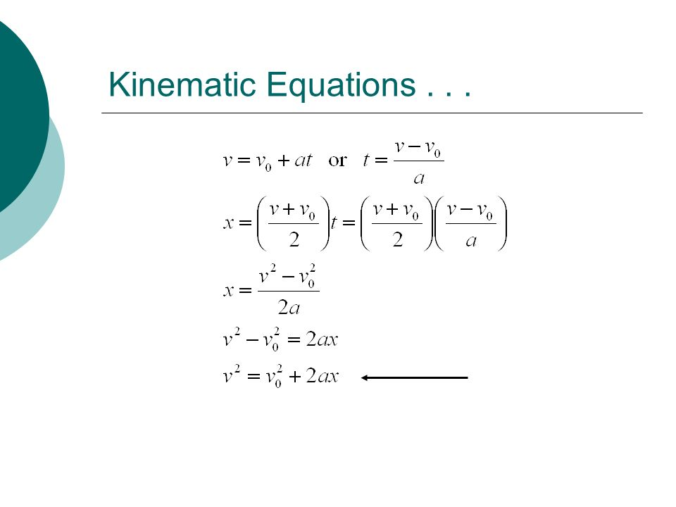 Honors Physics - Kinematic Equations