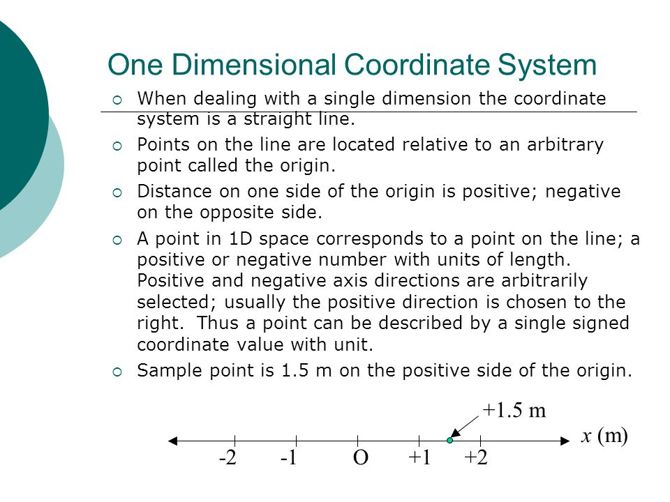 One Dimensional Coordinate System