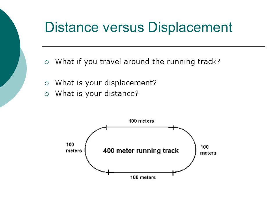 Distance versus Displacement