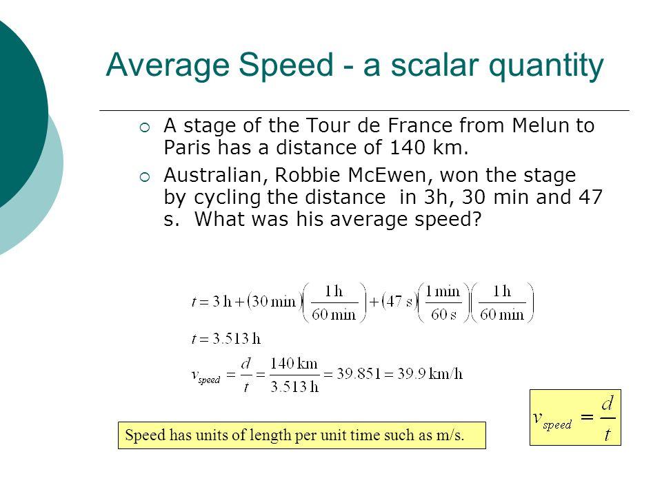 Average Speed - a scalar quantity