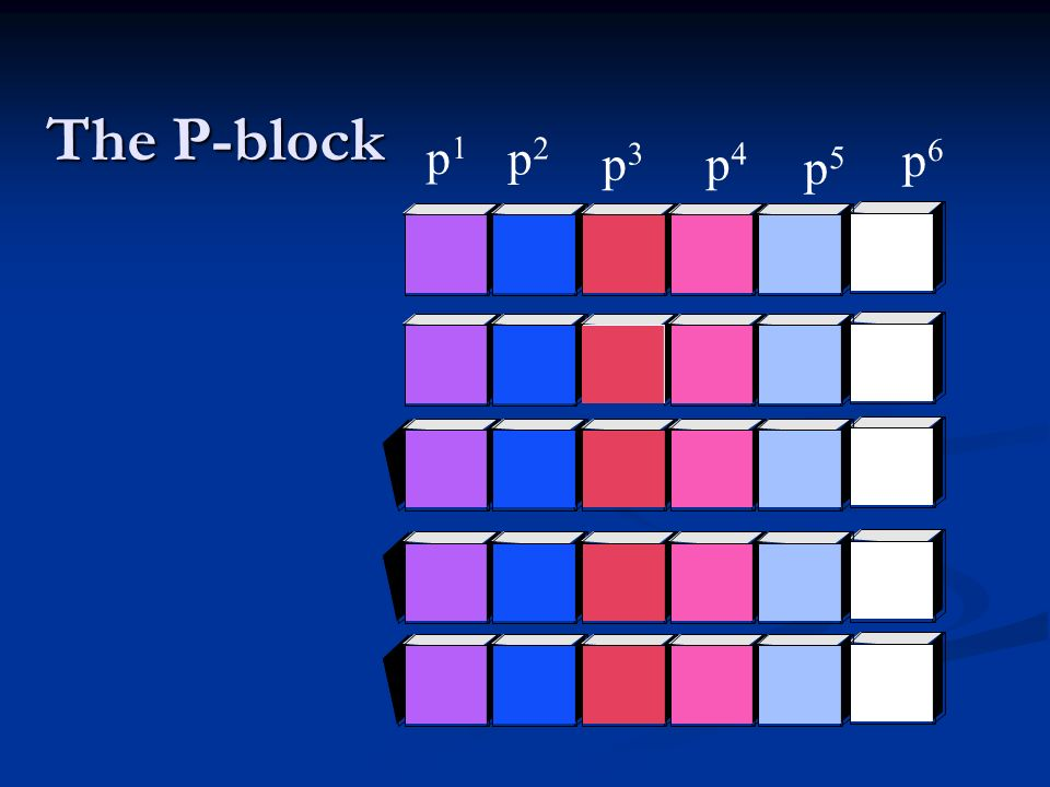 The P-block p1 p2 p3 p4 p6 p5