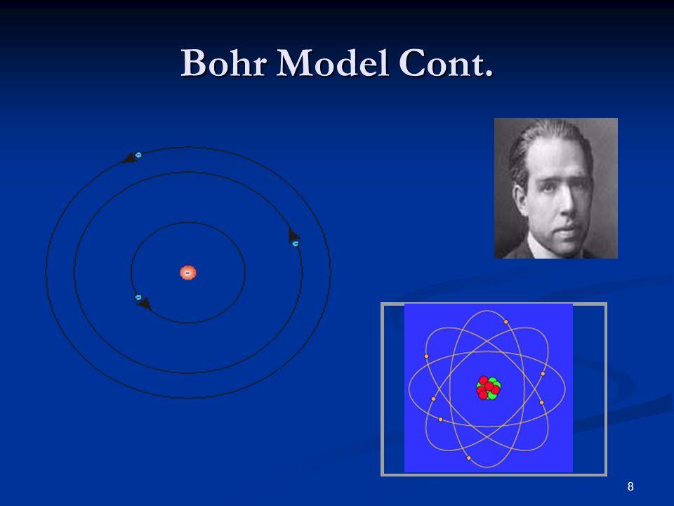 Bohr Model Cont.
