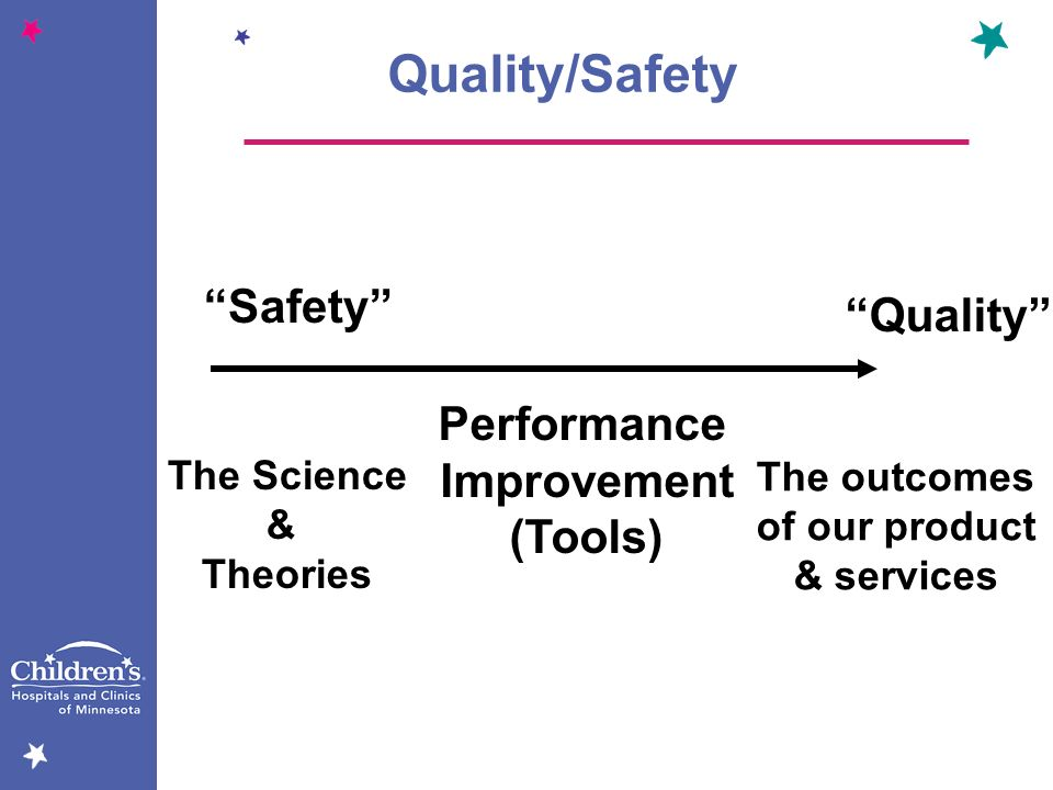 Quality/Safety Safety Quality Performance Improvement (Tools)