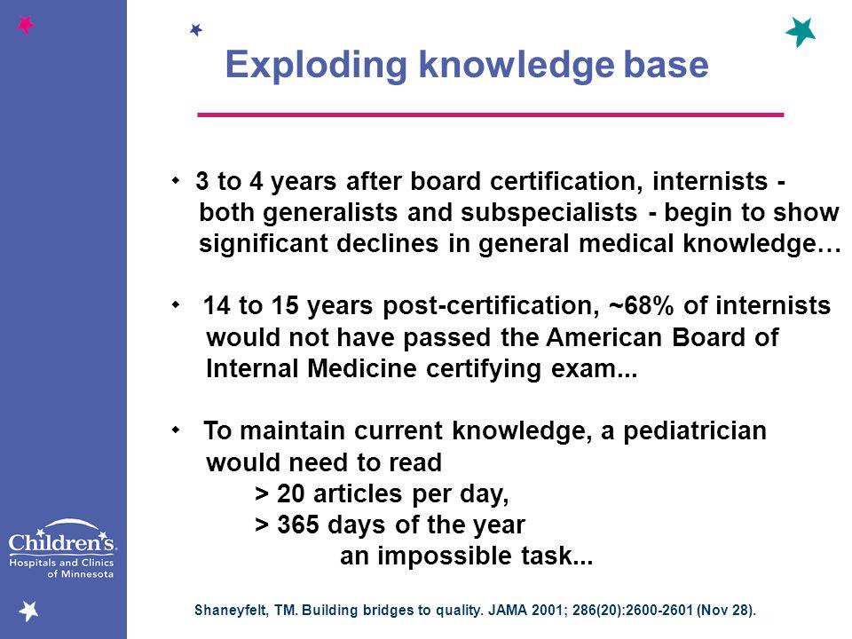 Exploding knowledge base