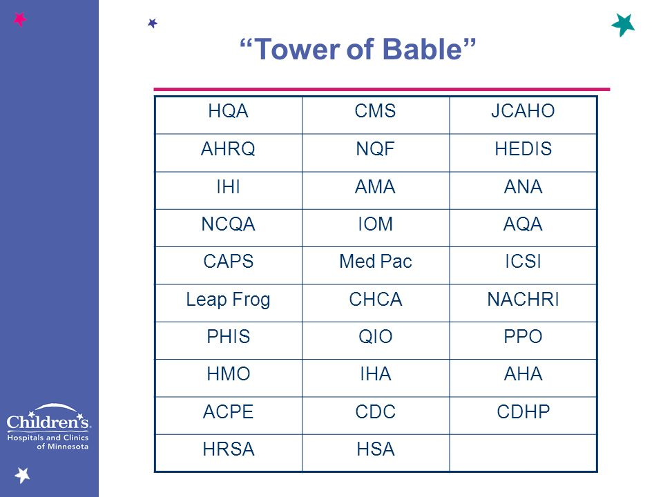 Tower of Bable HQA CMS JCAHO AHRQ NQF HEDIS IHI AMA ANA NCQA IOM AQA