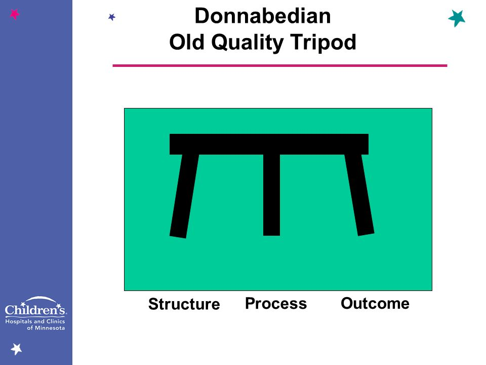 Donnabedian Old Quality Tripod