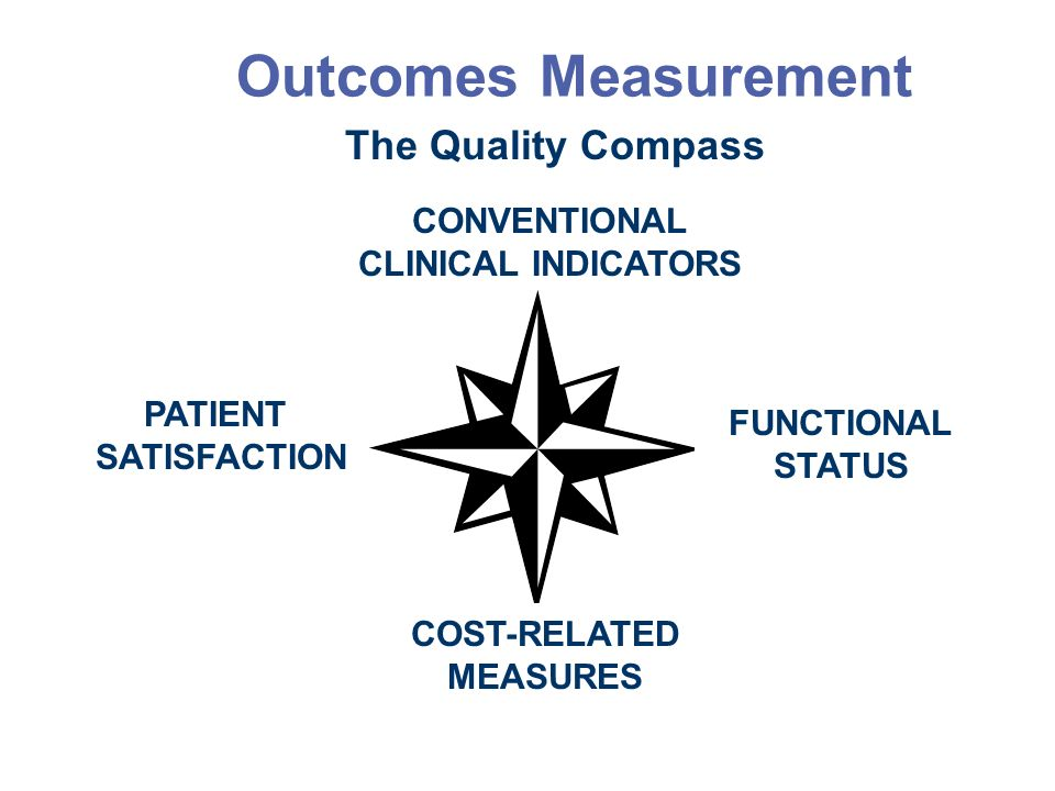 Outcomes Measurement The Quality Compass CONVENTIONAL