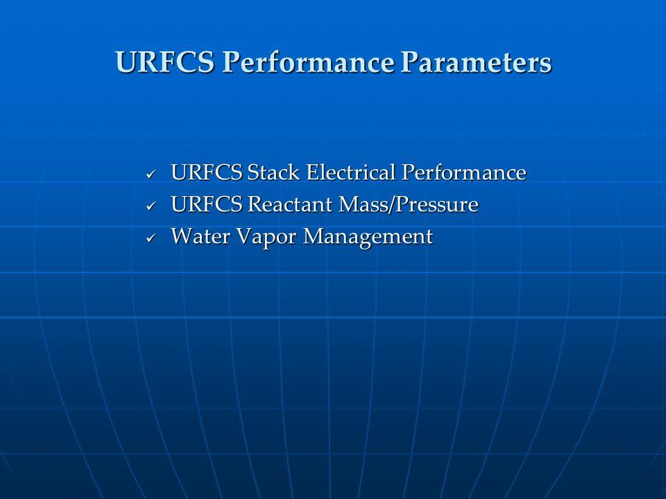 URFCS Performance Parameters
