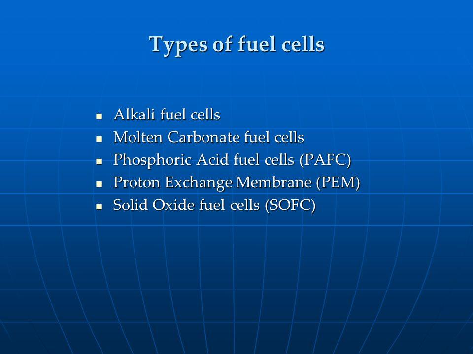 Types of fuel cells Alkali fuel cells Molten Carbonate fuel cells