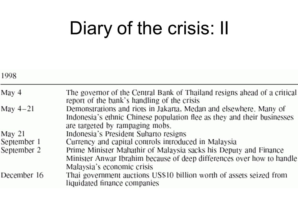 Diary of the crisis: II