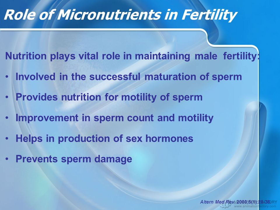 Role of Micronutrients in Fertility
