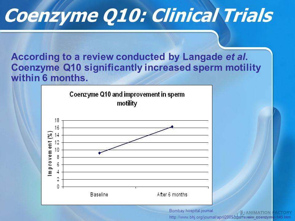 Coenzyme Q10: Clinical Trials