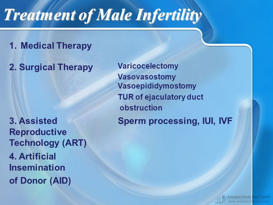 Treatment of Male Infertility