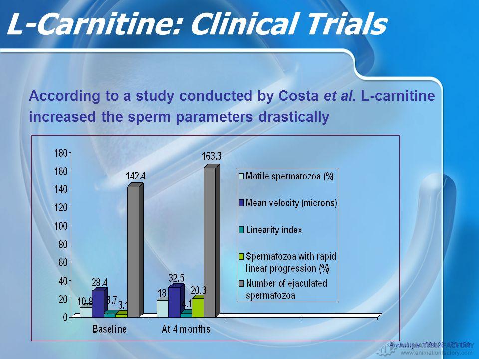 L-Carnitine: Clinical Trials
