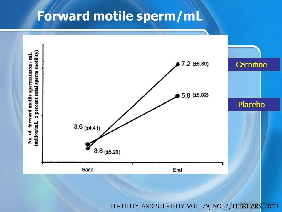 Forward motile sperm/mL