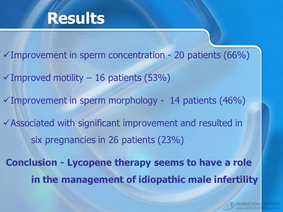 Results Improvement in sperm concentration - 20 patients (66%)