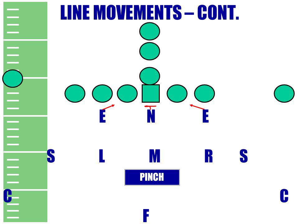 LINE MOVEMENTS – CONT. E N E. S L M R S.