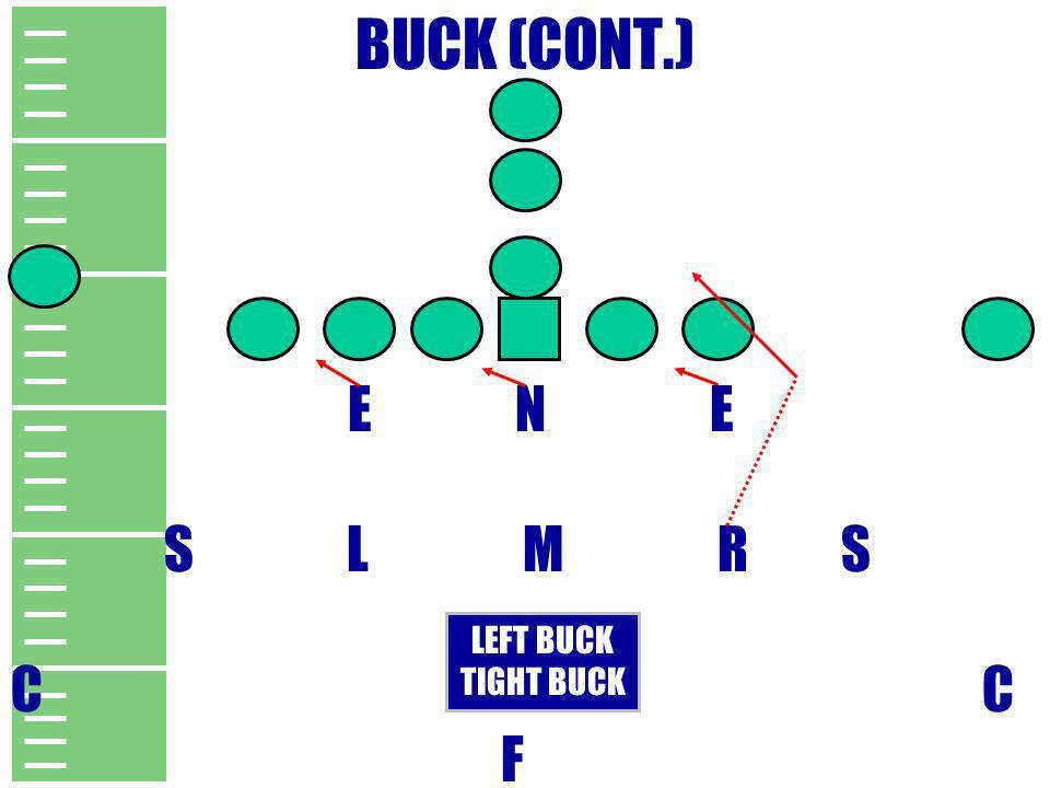BUCK (CONT.) E N E. S L M R S.
