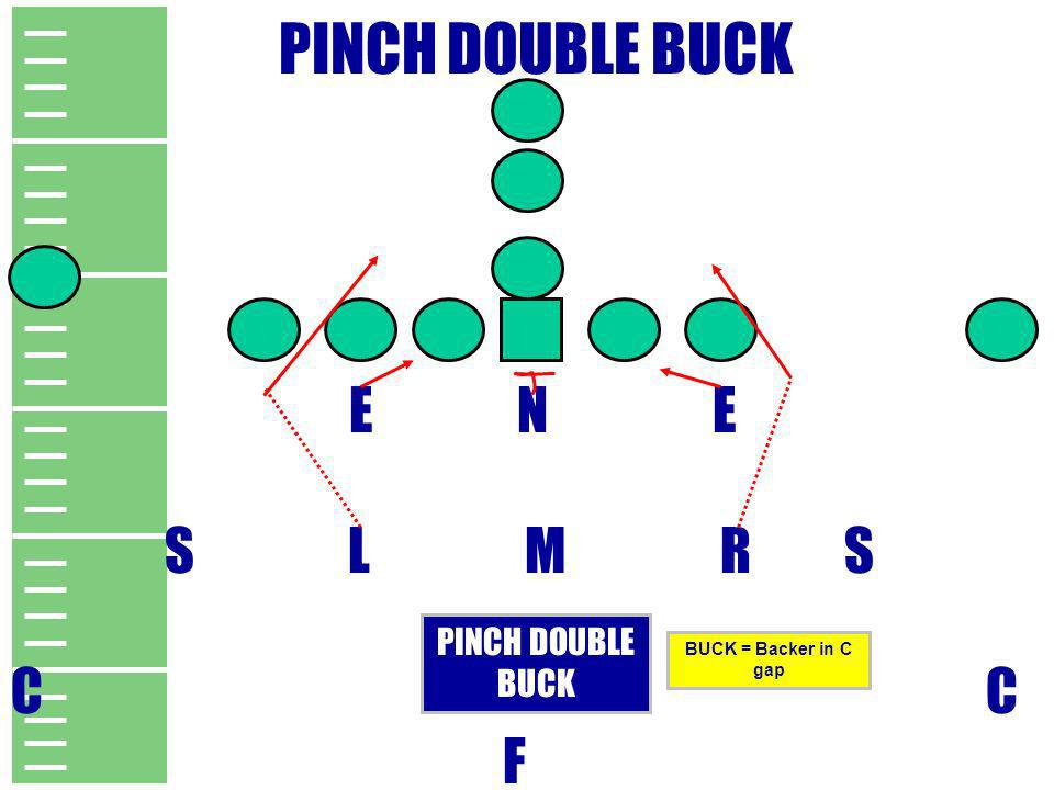 PINCH DOUBLE BUCK E N E S L M R S C C F PINCH DOUBLE BUCK