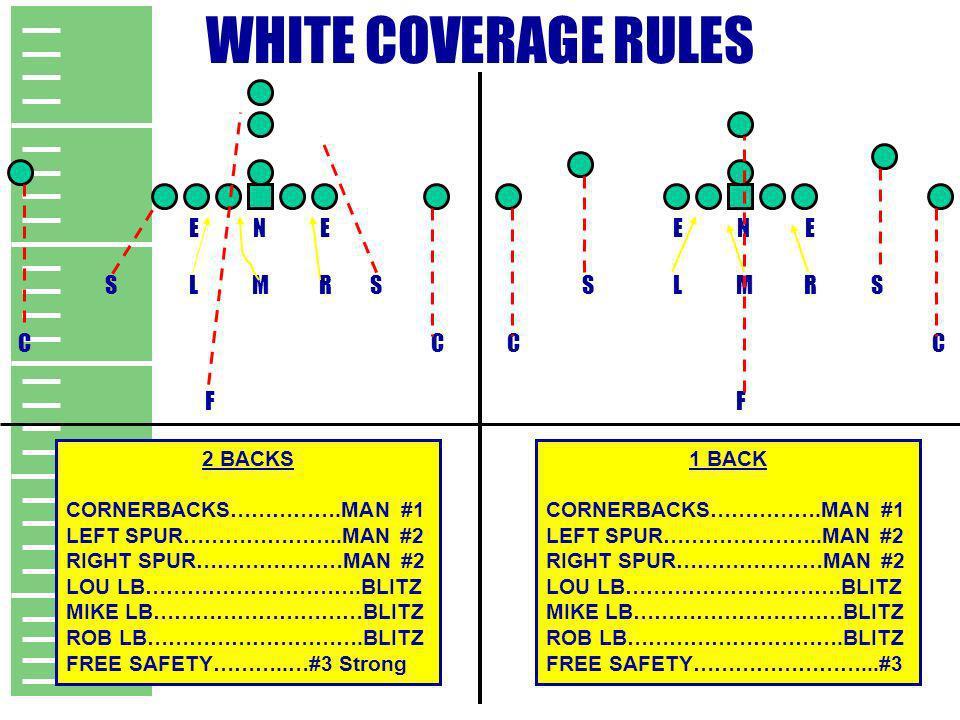 WHITE COVERAGE RULES E N E S L M R S C C F E N E S L M R S C C F