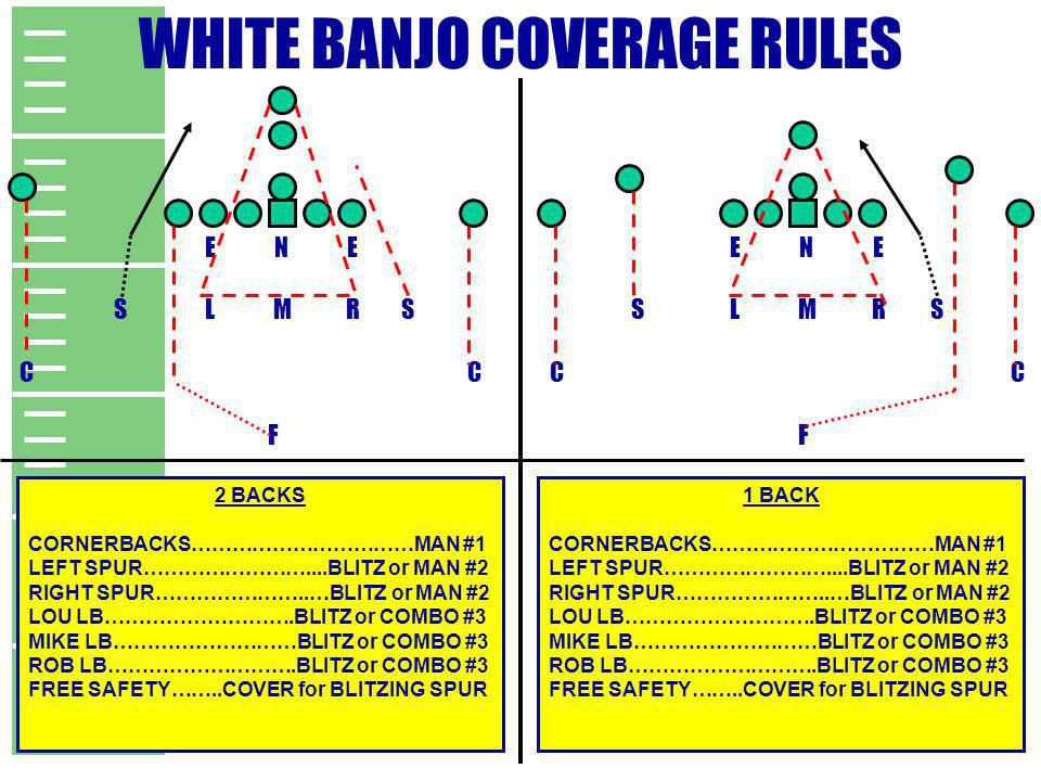 WHITE BANJO COVERAGE RULES
