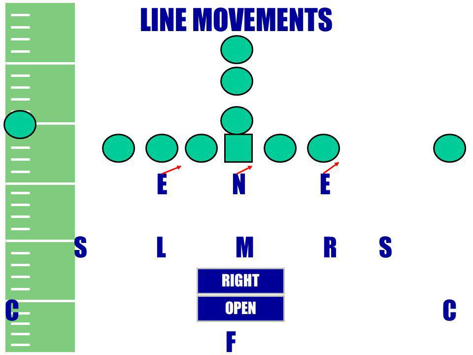 LINE MOVEMENTS E N E. S L M R S.