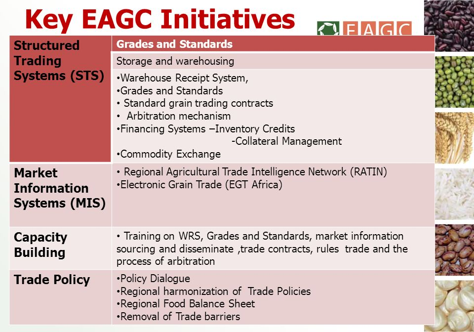 Key EAGC Initiatives Structured Trading Systems (STS)