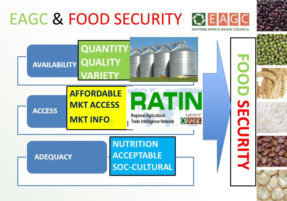 EAGC & FOOD SECURITY FOOD SECURITY QUANTITY QUALITY VARIETY AFFORDABLE