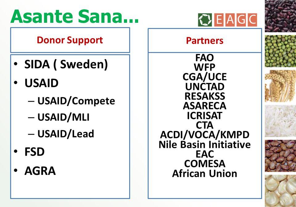 Asante Sana... SIDA ( Sweden) USAID FSD AGRA FAO WFP CGA/UCE UNCTAD