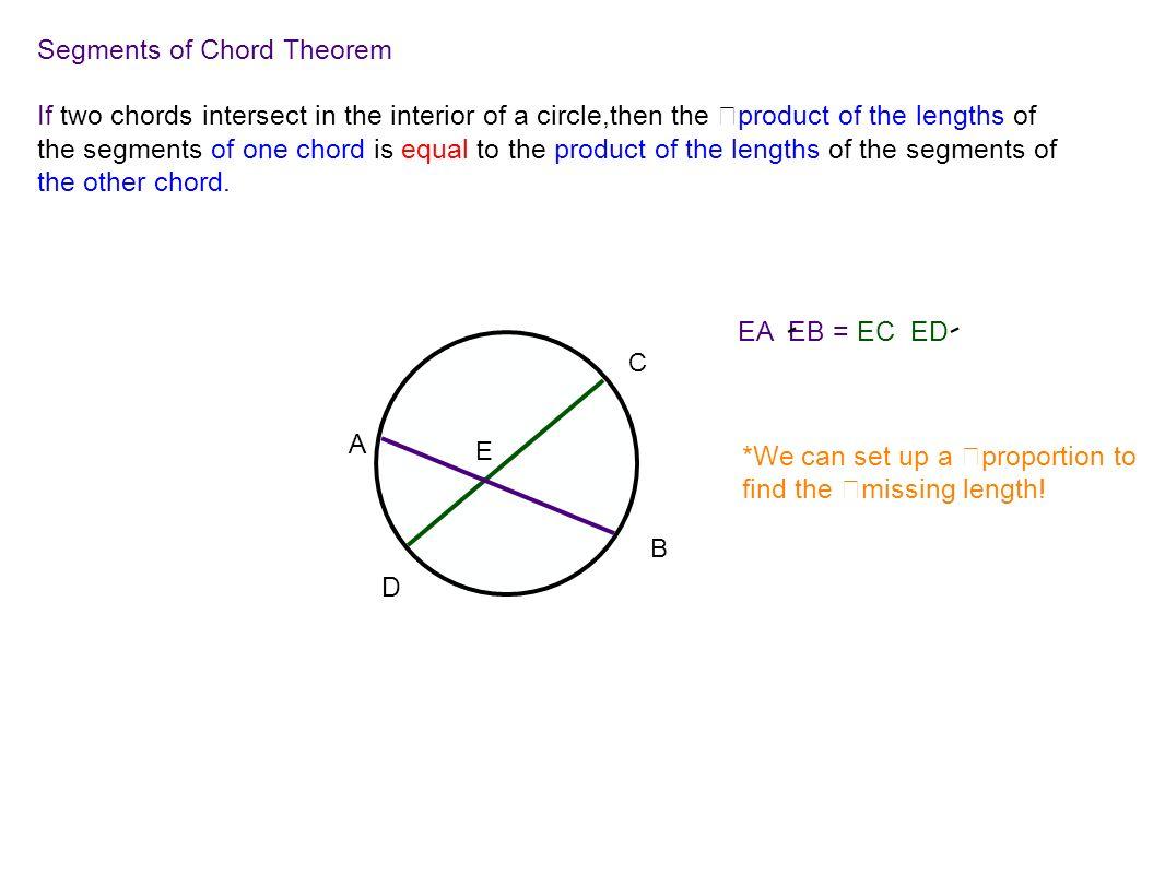 Segments of Chord Theorem