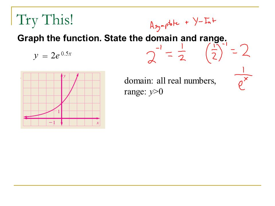 Try This! Graph the function. State the domain and range. y 2e 0.5x =