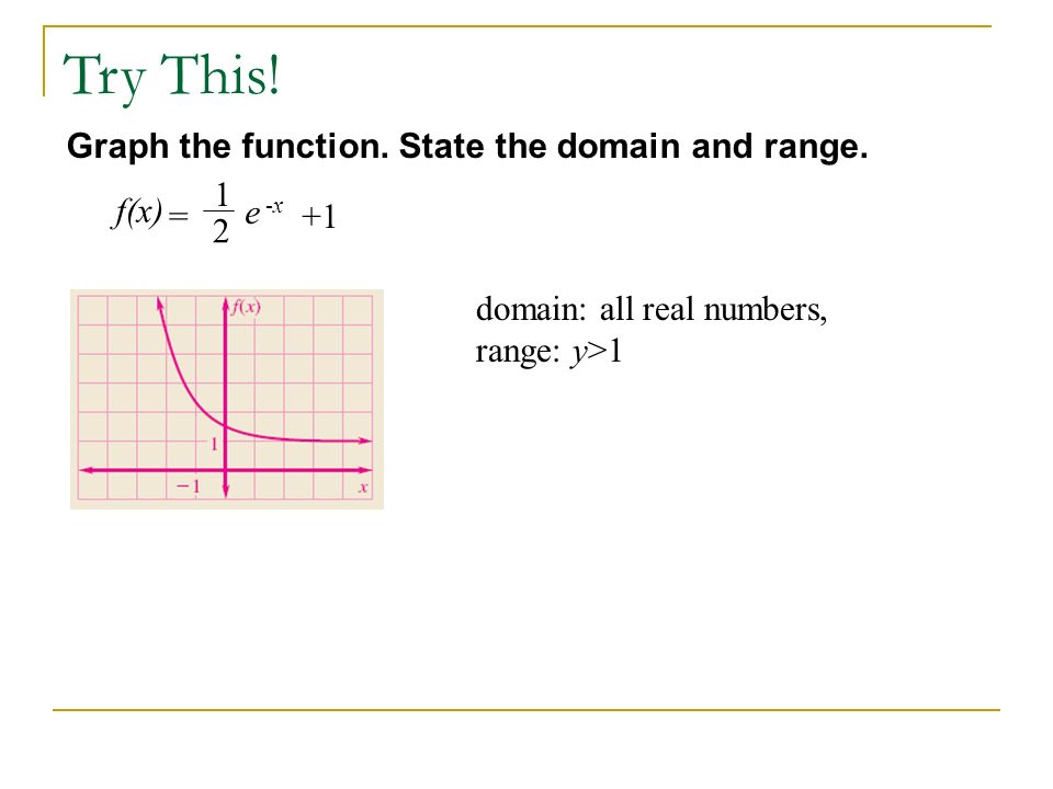 Try This! Graph the function. State the domain and range. 1 2 f(x) =