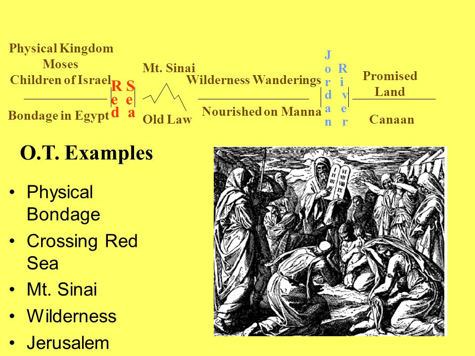 O.T. Examples Physical Bondage Crossing Red Sea Mt. Sinai Wilderness