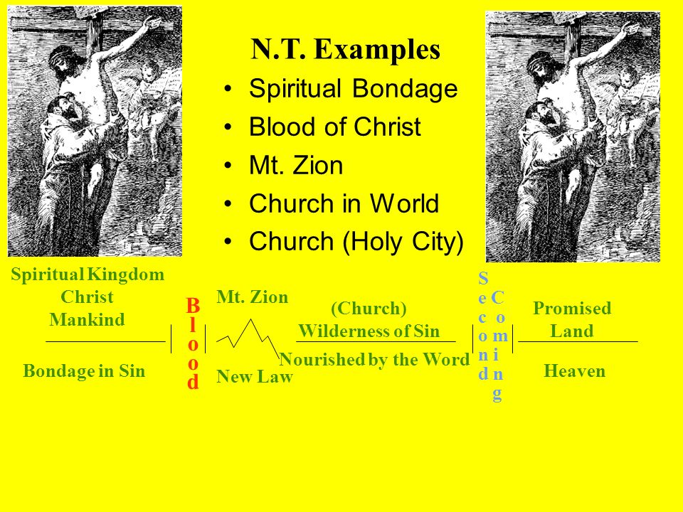 N.T. Examples Spiritual Bondage Blood of Christ Mt. Zion