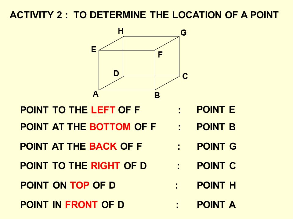 ACTIVITY 2 : TO DETERMINE THE LOCATION OF A POINT