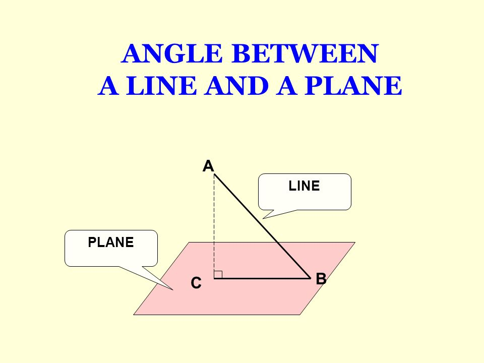 ANGLE BETWEEN A LINE AND A PLANE