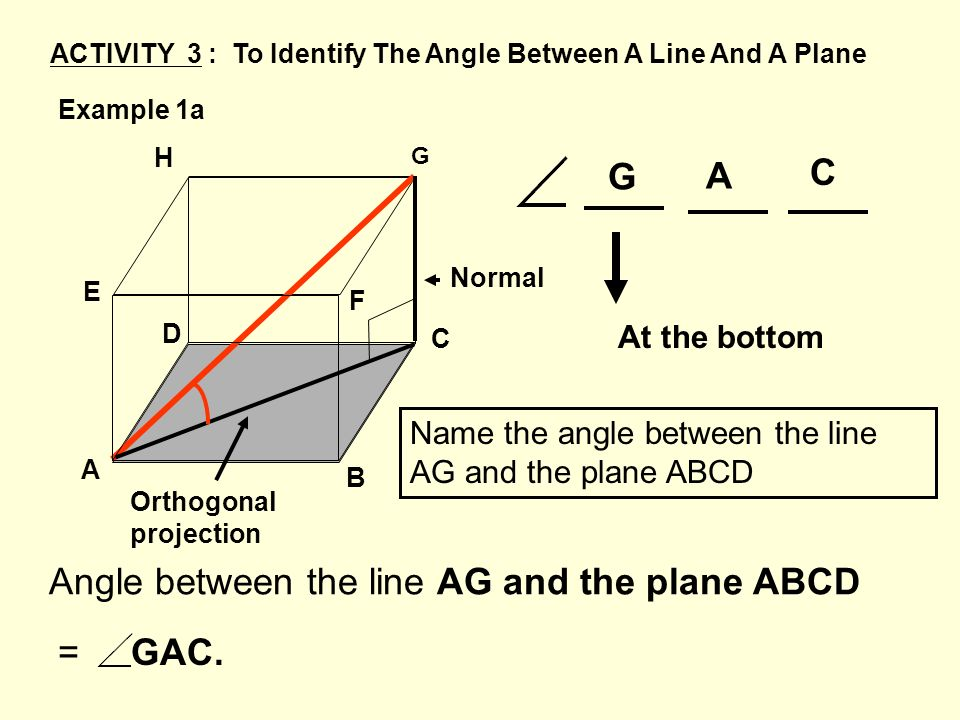 Angle between the line AG and the plane ABCD