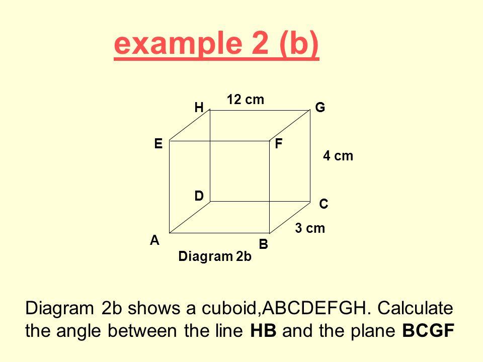 example 2 (b) 12 cm. H. G. E. F. 4 cm. D. C. 3 cm. A. B. Diagram 2b.