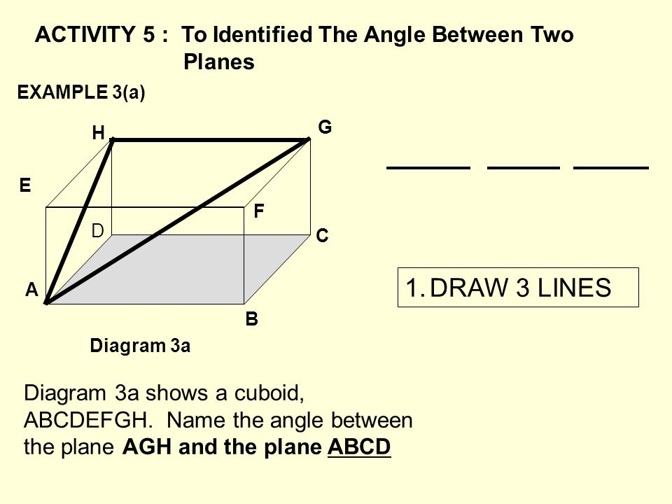 DRAW 3 LINES ACTIVITY 5 : To Identified The Angle Between Two Planes