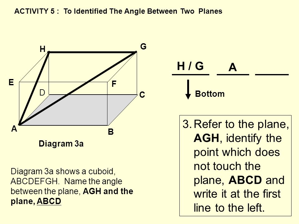 ACTIVITY 5 : To Identified The Angle Between Two Planes