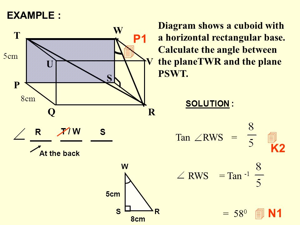 EXAMPLE : Diagram shows a cuboid with a horizontal rectangular base. Calculate the angle between the planeTWR and the plane PSWT.
