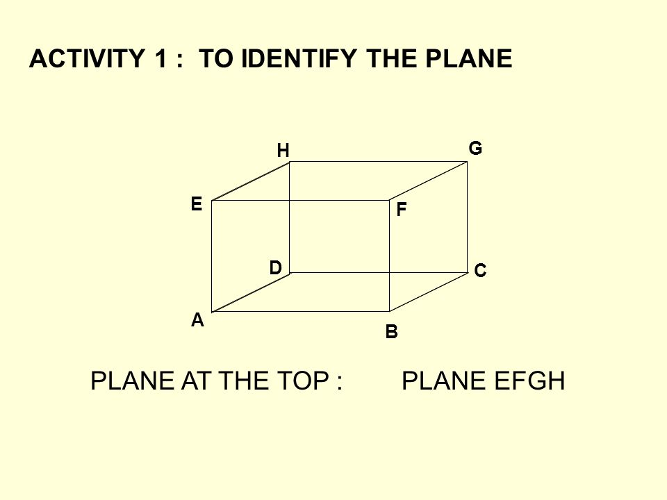 ACTIVITY 1 : TO IDENTIFY THE PLANE