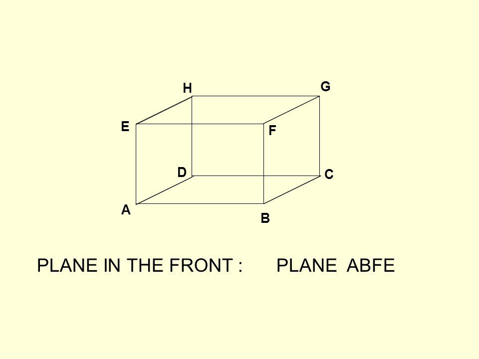 H G E F D C A B PLANE IN THE FRONT : PLANE ABFE