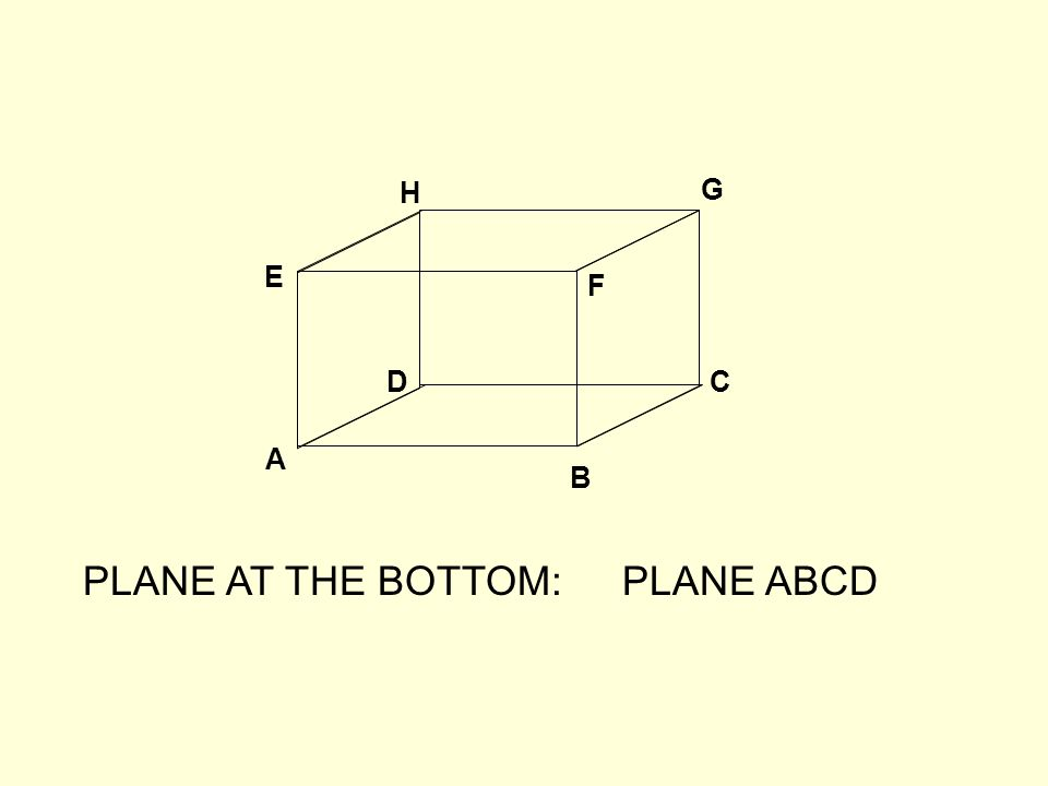 H G E F D C A B PLANE AT THE BOTTOM: PLANE ABCD