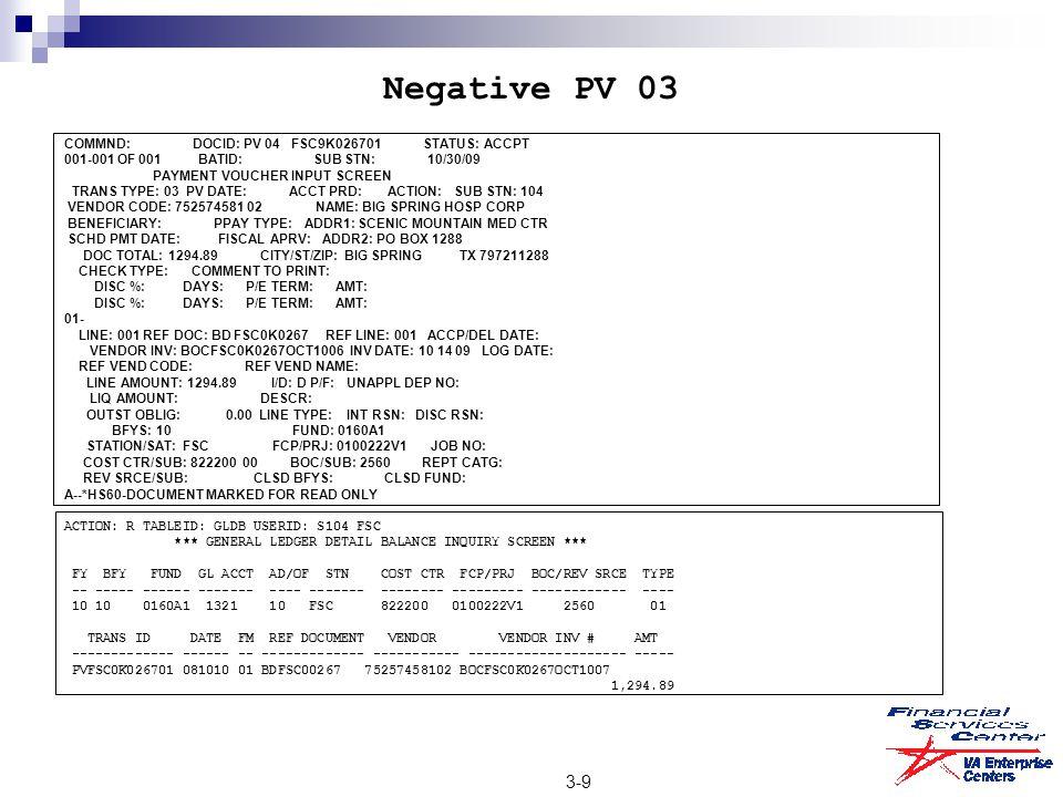 Negative PV 03 3-9 COMMND: DOCID: PV 04 FSC9K026701 STATUS: ACCPT