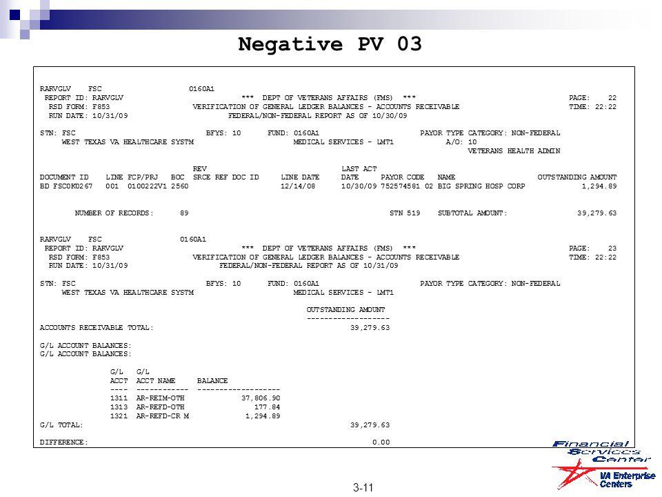 Negative PV 03 3-11 RARVGLV FSC 0160A1